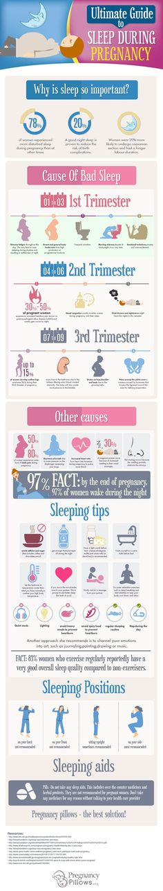 Ultimate Guide to Sleeping During Pregnancy
