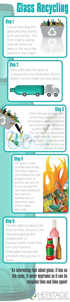 Glass Recycling Infographic #NewLife #Reduce #Reuse #Recyle