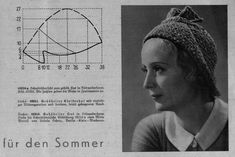 php 1 281 пикс Hat Patterns To Sew, Vintage Sewing Patterns, Clothing Patterns, Sewing Headbands, Make Do And Mend, Millinery Hats, Sewing Material, Pattern Drafting, Vintage Knitting