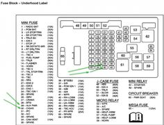 Underhood fuse box diagram Chevrolet Suburban / Tahoe