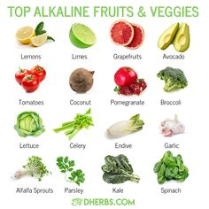 A healthy body should be roughly acidic and alkaline, which means that a person's intake of alkaline foods should be much higher…