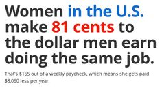 Great website to raise awareness for equal pay on International Women's Day.