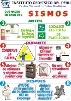 ¿Qué hacer en caso de terremotos? ► hacer carteles con los alumnos, manejar el imperativo y concientizar...