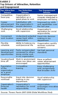 ... thesis Death penalty thesis Buying a dissertation employee engagement