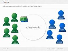 The Evolving Display Ecosystem, Part 1: Ad Networks
