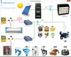 Solar Powered Air Conditioning Unit. : 6 Steps (with Pictures) - Instructables Off Grid Solar Power, Solar Energy Panels, Best Solar Panels, Solar Energy System, Kombi Motorhome, Solar Projects, Energy Projects, Solar Roof, Home Automation System