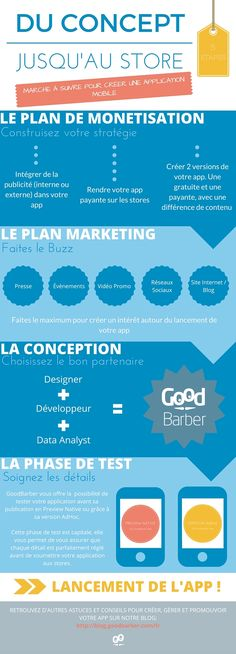 Infographie Guide De Cration Dune Application Mobile
