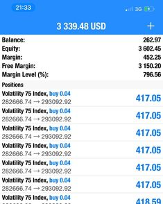 Sign Up and trade volatility 75 index #volatility75index #vix75signals #forextrader #forex #trading #trader #2020 #2020vision #2020goals #volatility75index #vix75signals #forextrader #forex #trading #trader #2020 #2020vision #2020goals Online Trading, Day Trading, Wells Fargo Account, Volatility Index, Stock Trading Strategies, Earn Money Online Fast, Cryptocurrency Trading, Investing Money, Foreign Exchange