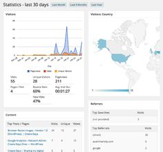 Bring The Power of Google Analytics Into Your WordPress Dashboard http://premium.wpmudev.org/blog/bring-the-power-of-google-analytics-into-your-wordpress-dashboard/