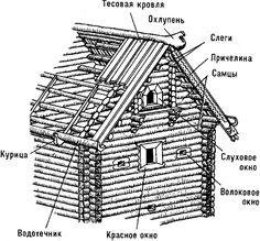 русская изба проект - Поиск в Google