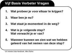 Basis Coaching Vragen