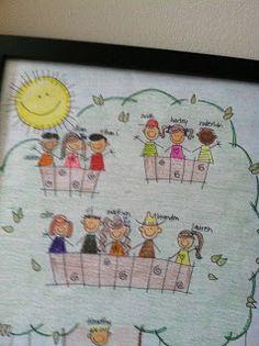First Grade Fabulous Fish: Classroom Family Tree