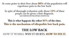 Low Energy Remedies Low back pain relief - the mechanism of idiopathic low back pain Allergy Remedies, Arthritis Remedies, Headache Remedies, Sleep Remedies, Skin Care Remedies, Low Back Pain Relief, Back Stretches For Pain, Chronic Lower Back Pain, Cold And Cough Remedies