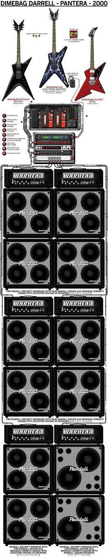Dimebag Darrell's 2000 Guitar Rig for Pantera