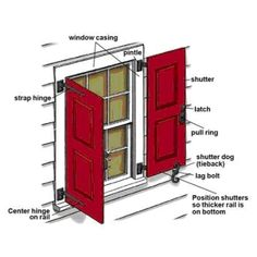 Illustration image on where exactly Strap hinges and shutter dogs are installed