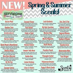 Newest spring/summer scents.