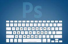 Adobe Creative Suite Toolbar Shortcut Wallpapers [Exclusive] - Hongkiat