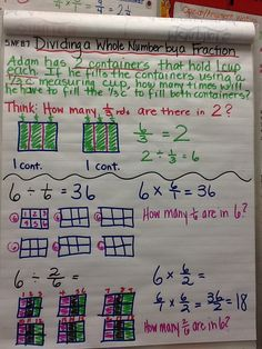 Making sense of multiplying dividing fractions word problems dividing a whole number by a fraction ccuart Choice Image