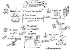 Sketchnote de la técnica Pomodoro. La técnica pomodoro aunque sencilla es dura de adquirir como hábito. Utiliza estos 6 consejos para asegurarte el éxito al aplicarla en tu trabajo.