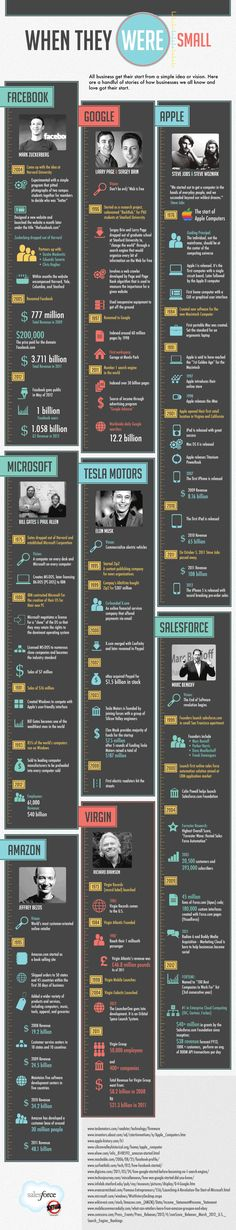 How to Grow a Business: When Big Companies were Small [Infographic] - Salesforce.com