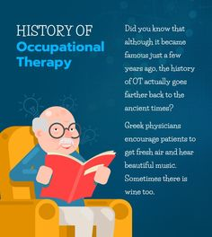 History of #OccupationalTherapy