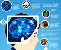 Video games have both positive and negative effects on the human brain and they educate users through repetition and feedback. Check out this Infographic about the neurology of gaming. Neuroplasticity, Neuroscience, Psychology Disorders, Positive And Negative, Your Brain, You Are Awesome, Hanoi, Avatar, Video Games