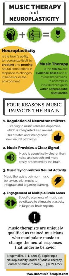 Music Therapy and Neuroplasticity