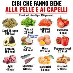 L'immagine può contenere: testo e cibo Healthy Facts, Healthy Life, Healthy Eating, Tips Fitness, Fitness Nutrition, Food Calorie Chart, Detox Recipes, Healthy Recipes, Italy Food