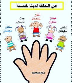#قانون #الحلقة_الصباحية في #رياض_الأطفال  #افكار_لمعلمات_الروضة #اطفال #ماقبل المدرسة