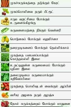 9 Month Baby Food List In Tamil : month, tamil, Organic, Tamil