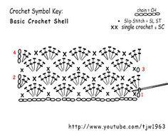 Basic Crochet Shell Stitch | Crochet Geek - Free Instructions and Patterns