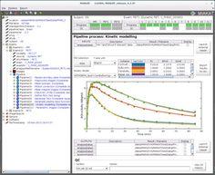 MIAKAT analysis tools for PET neuroimaging data