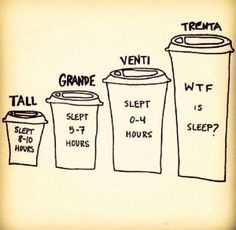 Starbucks Drink Sizes: A Comparison | Starbucks | Pinterest ...