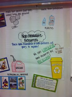 Natural resources anchor chart. Nonrenewable resources. 4th grade science.