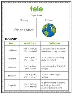 Greek and Latin Root Word Anchor Charts for Upper Elementary English Vocabulary Words, Learn English Words, English Vocabulary Exercises, Advanced English Vocabulary, Anchor Charts, Latin Root Words, Vocabulary Strategies, Vocabulary Games, English Writing Skills