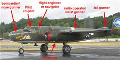 Sizzling Rita's model B-25 would NOT have a tailgun