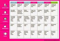 Nutrición y Salud : Menú para adelgazar de forma saludable: semana 2