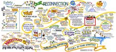 Image result for graphic recording