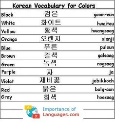 Korean Language 581808845592513014 - Learn Basic Korean Language – Learn Korean Language Guide Source by chlogurbuz Easy Korean Words, Korean Words Learning, Korean Phrases, Korean Language Learning, Learning Spanish, Learn Basic Korean Language, Learn Korean Alphabet, How To Speak Korean, Japanese Language
