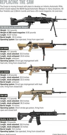 FNH USA's HAMR, a SCAR derivative, was beaten out by Heckler & Koch for the new USMC automatic rifle.