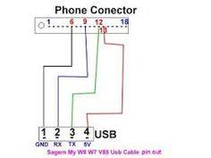 Afbeeldingsresultaat voor USB A PIN OUT