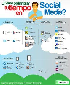 Como optimizar el tiempo en Social mediai... muy buen Infografía Social Media