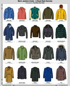 Men's jackets are a very important part of each and every man's closet. Men need to have outdoor jackets for a variety of functions and several varying weather conditions. Men's Jacket Fashion Wear. Types Of Jackets, Men's Coats And Jackets, Winter Jackets, Jacket Types, Types Of Coats, Fashion Terms, Mens Winter Coat, Mens Fall, Fashion Vocabulary