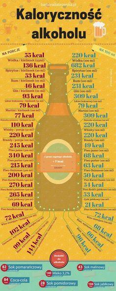 18 nowych pomysłów wybranych specjalnie dla Ciebie - karolina.sadowska0112@gmail.com - Gmail Smoothie Drinks, Smoothies, Health Diet, Health Fitness, Food Facts, Healthier You, Bartender, Diet Recipes, Alcoholic Drinks