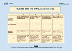 """REA Cuarto de Primaria EDIA3-GPS """"Tarea de contenido, rúbrica para la entrevista (Primaria)"""". Plantilla de CeDeC se encuen..."""