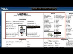 Learn to Ask Directions in Spanish - YouTube