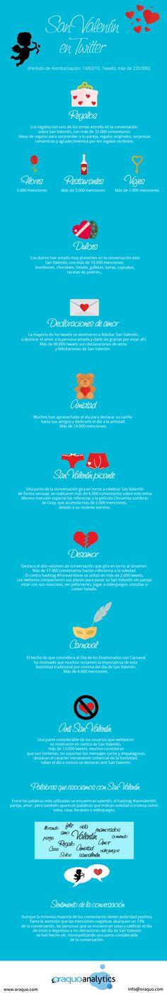 #Infografía sobre San #Valentín en #Twitter