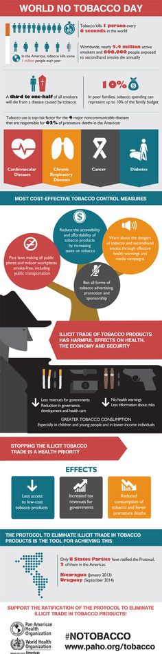 World No Tobacco Day: Stopping the illicit tobacco trade is a #health priority #NoTobacco