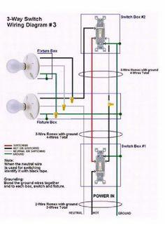 Disposal wiring diagram   Garbage Disposal Installation   Garbage disposal installation, Kitchen