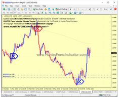 Forex trade today #USDCAD chart M30 BUY trade Example with Hunter Indicator update running based Last signal of HUNTER Ultimate Indicator for MT4. #forexfactory #hunterforexindicator #forexchartindicators #forexvolumeindicator #forextradesystem #hunterindicatorforex #eurusd App Story, Chart, Running, Keep Running, Why I Run